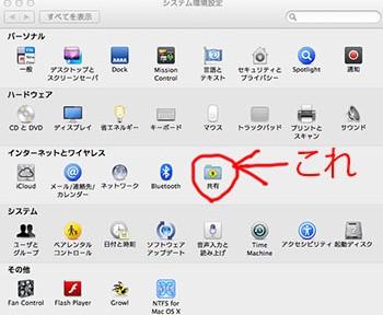 iMacをiPadでタッチパネル化 その2